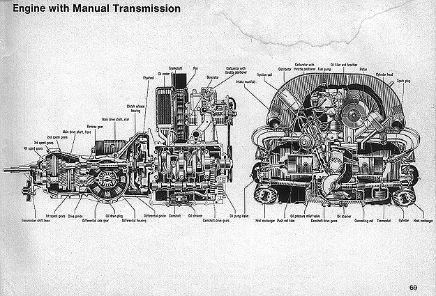 69 | Engine with Manual Transmission